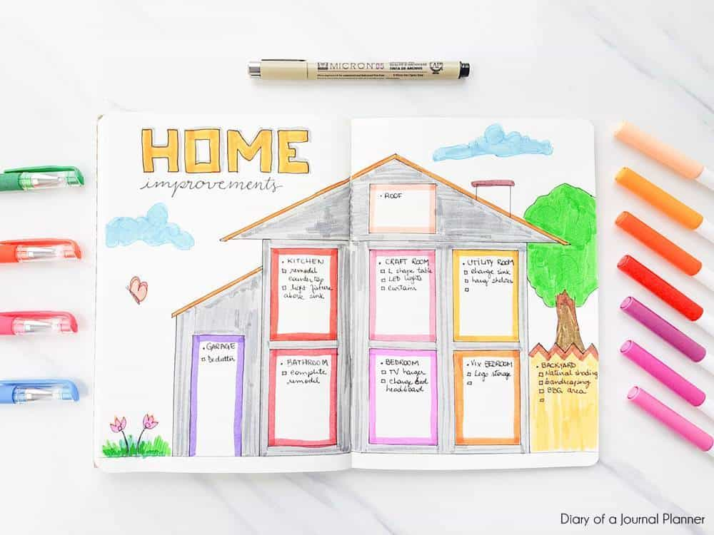 Bullet journal layouts to try with home improvement spread